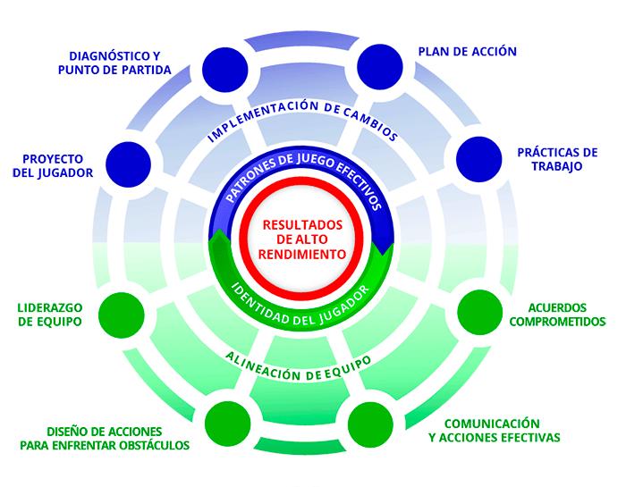 Metodología-ProEvolution